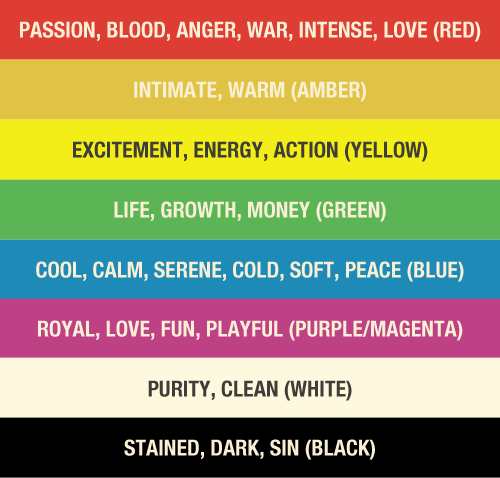Lighting Color Theory And Emotion